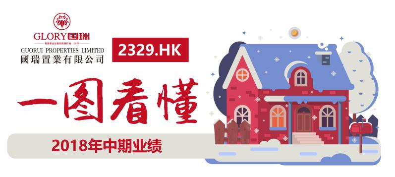 【潮商报道】一图看懂国瑞置业(02329.HK)2018年中期业绩