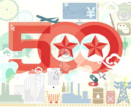2013中国500强发布全方位解读榜单四大吸睛看点