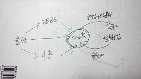 雷军手绘图讲小米商业模式:无社交不电商