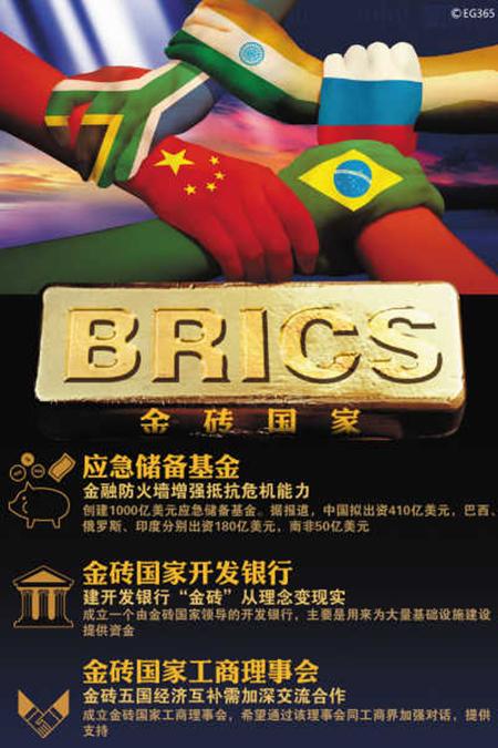 金砖国家与国际金融机构改革