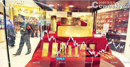 中国大妈抢金1年深套近20%:卖掉更亏只能压箱底