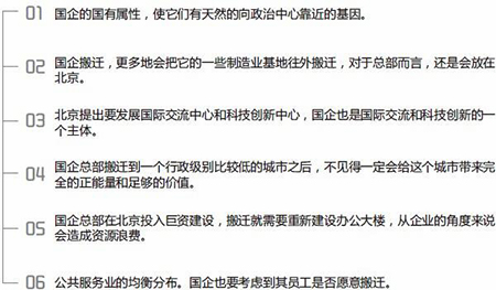 """国企离京之痛:欲迁还留""""恋京情结""""仍然较重"""